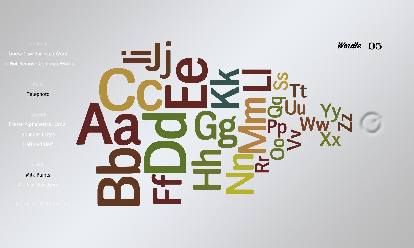 Wordle 05 Telephoto