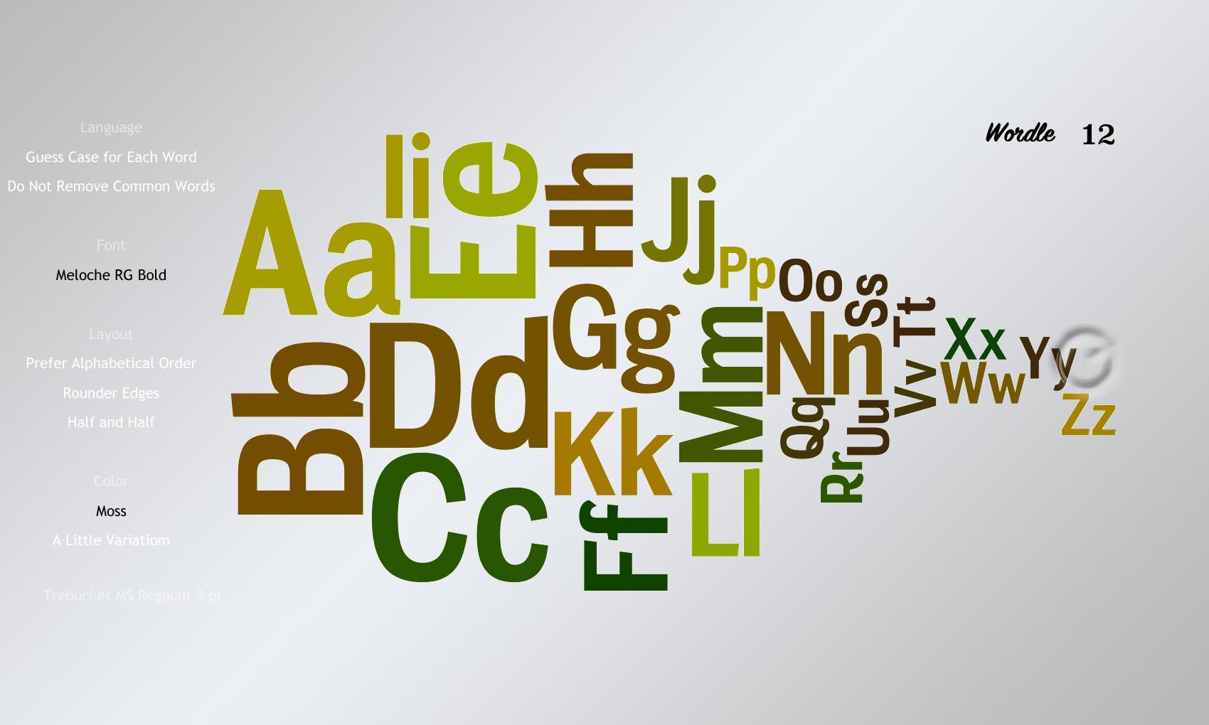 Wordle12 Meloche RG Bold