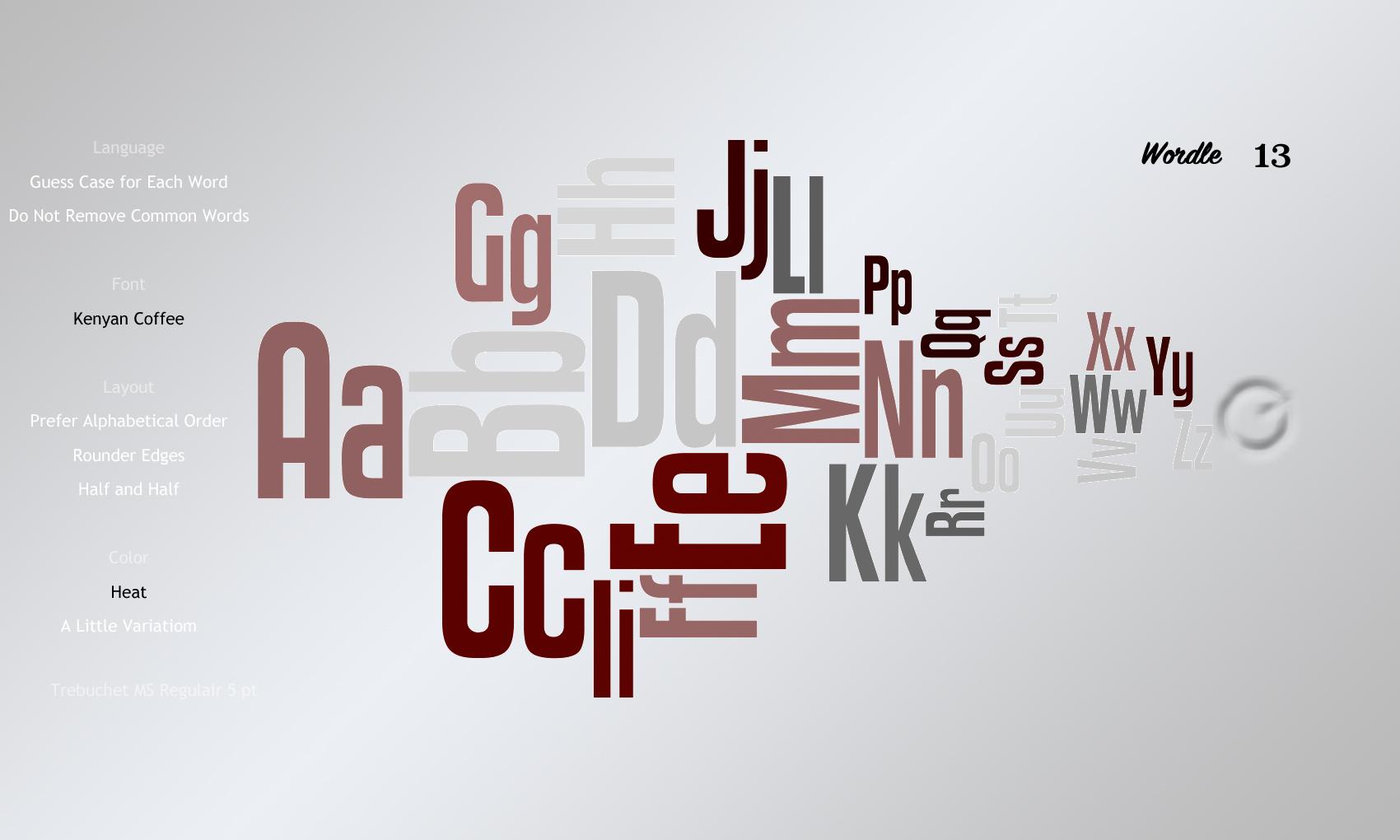 Wordle13 Kenyan Coffee