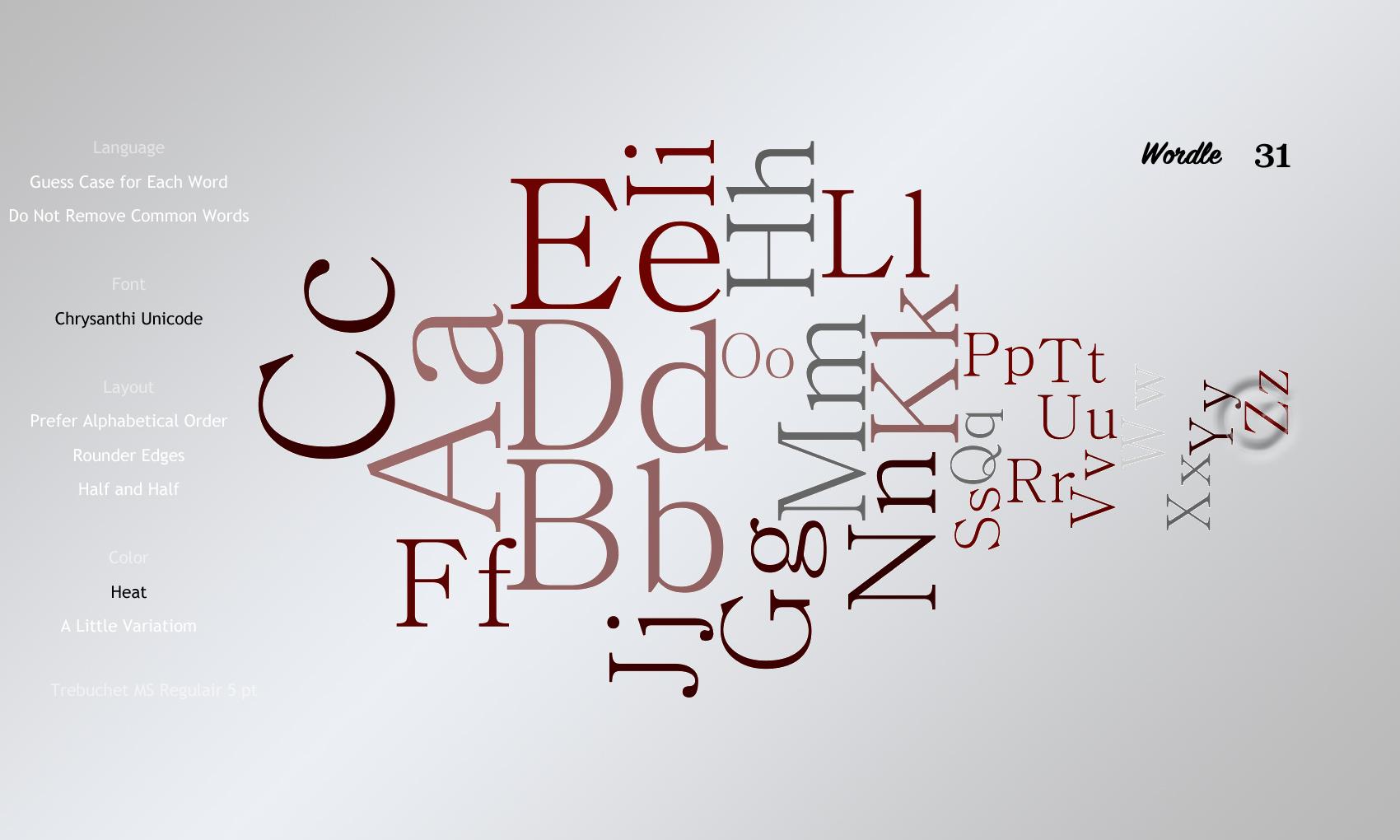 Wordle 31 Chrysanthi Unicode